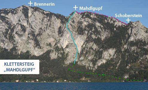 Klettersteig Mahdlgupf in Weißenbach am Atttersee